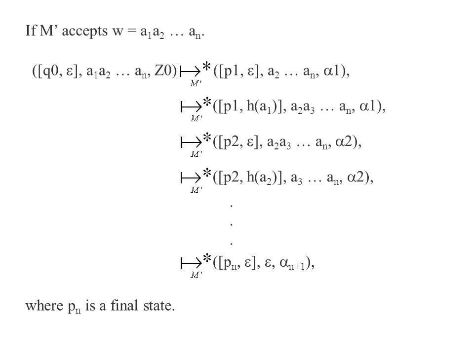 If M' accepts w = a1a2 … an. ([q0, ], a1a2 … an, Z0) ([p1, ], a2 … an, 1), ([p1, h(a1)], a2a3 … an, 1),